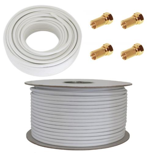 Antennen & Koax-Kabel