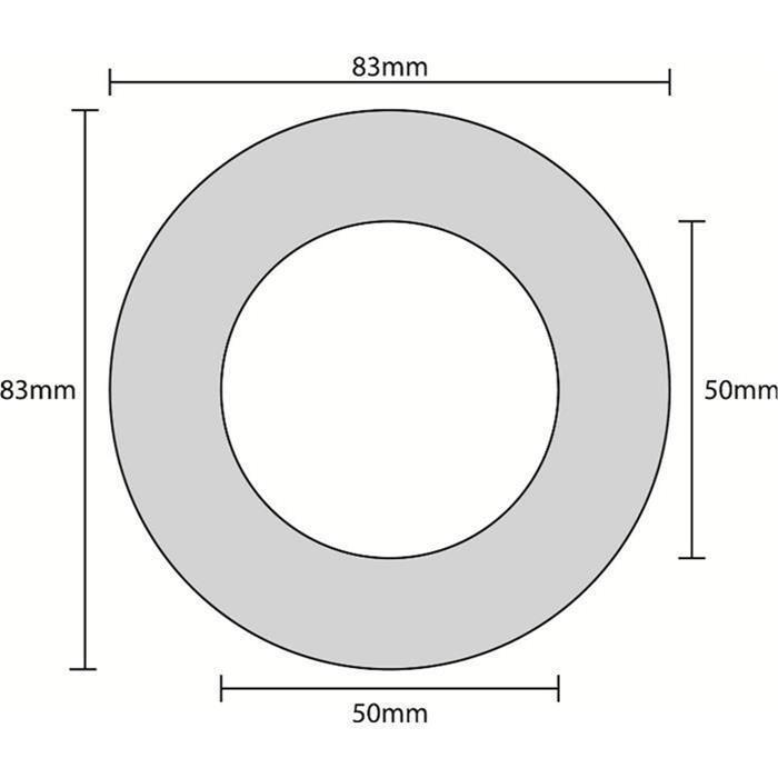 Einbaurahmen für LED Spotlights - Rund/Eckig - Alu/Chrom/Messing/Weiß